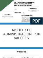 3equi. 3_modelo de Administracion Por Valores
