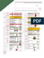 Jual Daftar Harga Price List Perlengkapan Hydrant Sprinkler Hidran Murah Siamese Hydrant Coupling Hose Reel Hydrant Box Hydrant Valve Hydrant Nozzle Hydrant Pillar Harga Murah Grosir