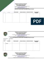 Bukti Evaluasi Dan Tindak Lanjut Pelaksanaan Kegiatan Program