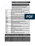 Lista de Funciones en c