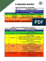 PETA RISIKO Dlm Mjm Risiko & Keselamatan Pasien=Edit 30-5-2013
