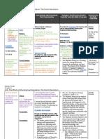 curriculum map 1