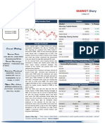 Market Diary 1st March