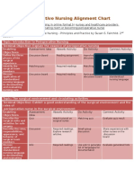 educ763 chart alignment