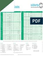Outokumpu-stainless-steel-wall-chart.pdf
