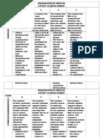 summative assessment scoring rubric