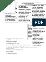 Principales Corrientes de La Geografia
