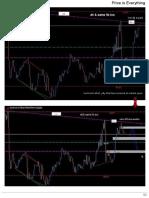 Setups 2 S&D Trading