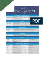 Principais Tags HTML