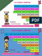 Tabla de Multiplicar Simplificada Gran Formato PDF