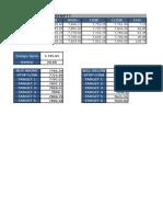 Range Breakouts in Daily TF (1)