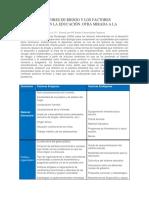 Sobre Los Factores de Riesgo y Los Factores Protectores en La Educacion