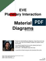 eve pi diagrams v1 4 metals oxygen