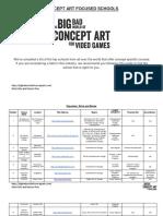 Concept Art Focused Schools