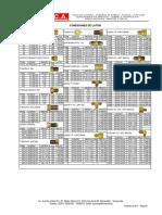 Catalogo conexiones de bronce Milimetricas y standard en pdf