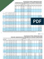Pressure Ratings Stainless Steel Pipe