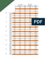 Updated Bolt Length Spreadsheet