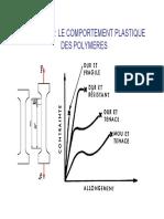 Chapitre 3 LE Comportement Plastique Des Polymere [Mode de Compatibilité]