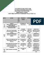 DINAMICA DE LA PPI  GUIA Nº 3  A DISTANCIA 2017.docx