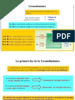 PresentaEnergíadeReaccionesQuimicas-TermoQ-1
