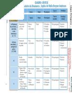1. LO-quadro síntese.pdf
