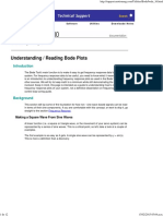 Understanding Reading Bode Plots