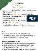 Periodizacion - Clase Yod I y II