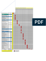 Cronograma de Actividades de SIG 9001 14001 18001 (Fuera de Lima)