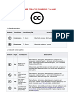 Le Licenze Creative Commons Italiane