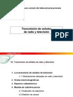 ICT Tema 2