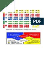 ROMBO NFPA 704 IDENTIFICACION DE SUSTANCIAS PELIGROSOS.docx