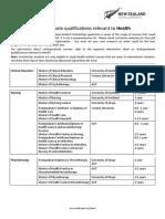 Health Postgraduate Qualifications Jan 2017