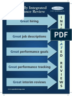 The Totally Integrated Performance Review Chart