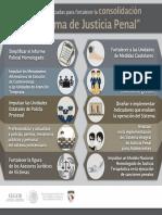 10 Acciones Focalizadas para el Fortalecimiento de la Consolidación del Sistema de Justicia Penal