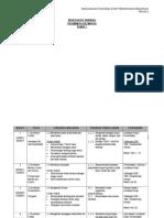 Rancangan Tahunan Tahun 1 PK KSSR