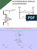 Circuitos Electrohidráulicos Básicos (Funcionamiento)