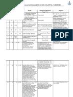 Mstr_ShowTender1.pdf