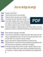 PDF Simbolo s