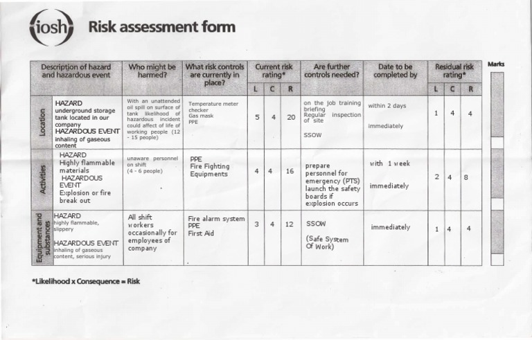 Iosh Risk Assessment Form  Personal Protective Equipment  Prevention