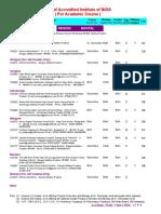 AIZONE3.pdf