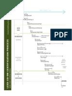 EBOM Process Diagram