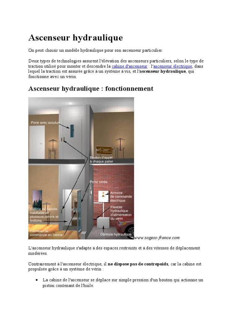 ascenseur electrique trendy ascenseur pour espaces rduits. Black Bedroom Furniture Sets. Home Design Ideas