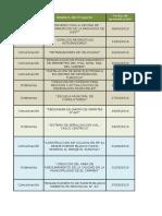 Proyectos Concejal Rodrigo Viviani 2016- El Carmen- Jujuy