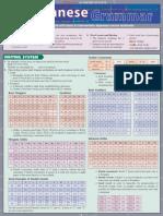 Japanese Grammar Spark Charts