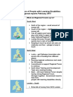 National Forum of People With Learning Disabilities Regional Reports Feb 17