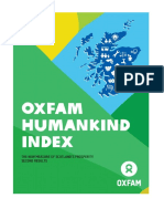 Oxfam Humankind Index