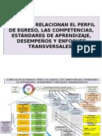 RELACION DE TODO.pptx