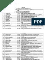 Doctori Teologie 1990-2014 Def