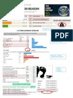 Carbon Footprint Reflective Assesment