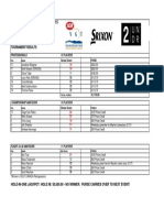 2016 Winter15 Mayfair Lakes Results